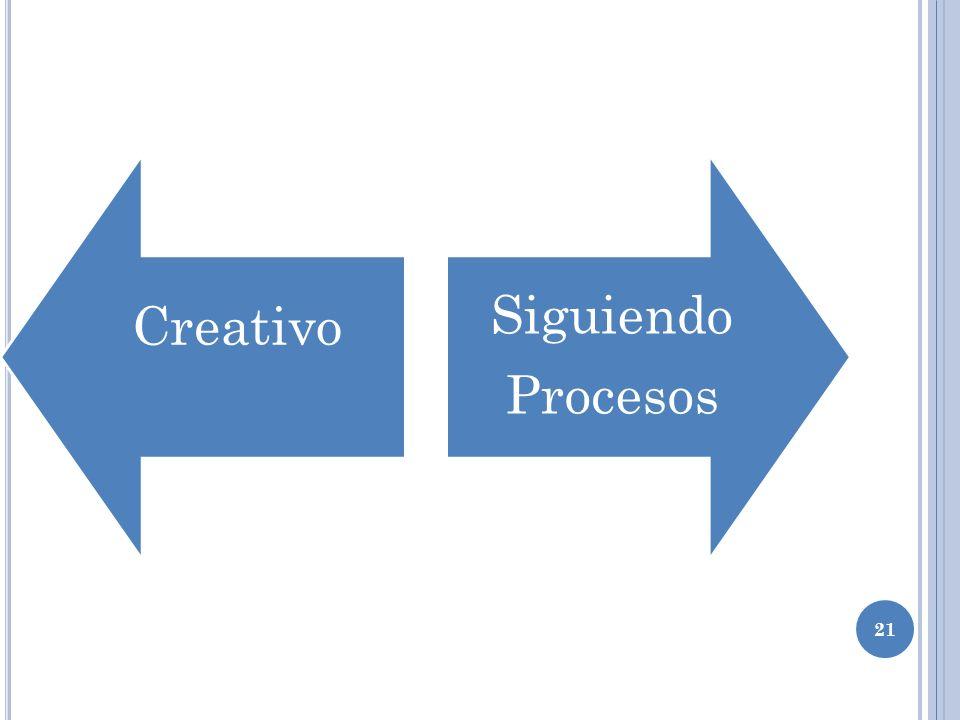 21 Creativo Siguiendo Procesos