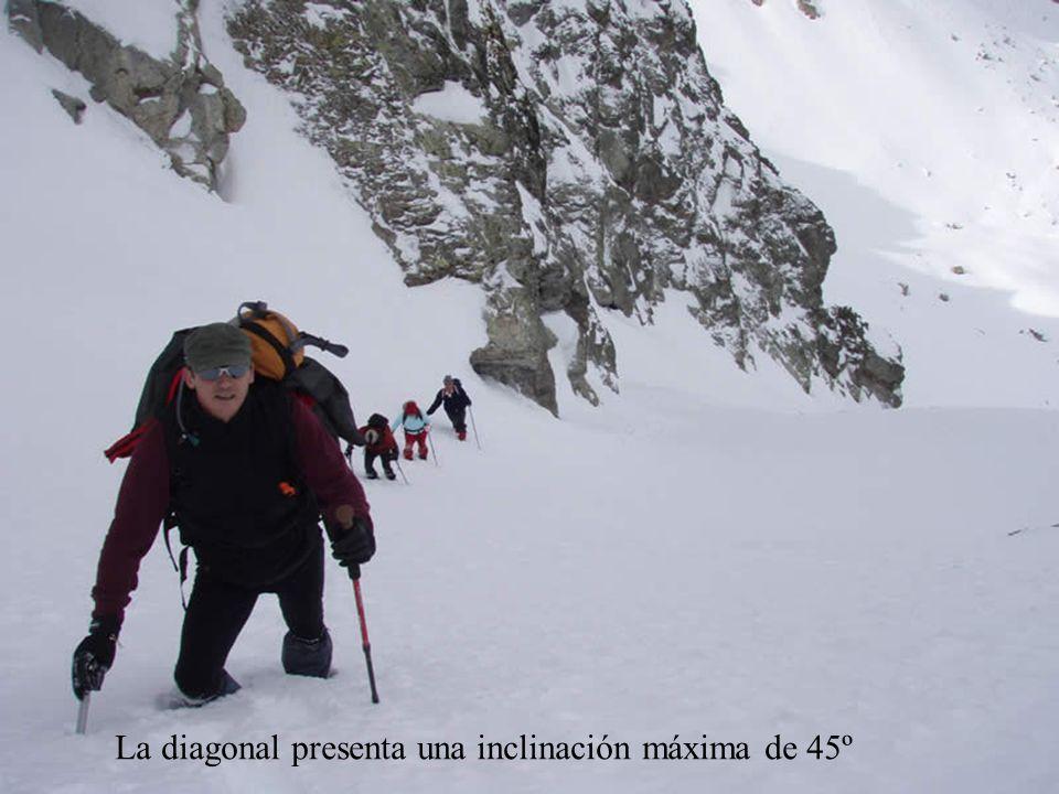 La diagonal presenta una inclinación máxima de 45º