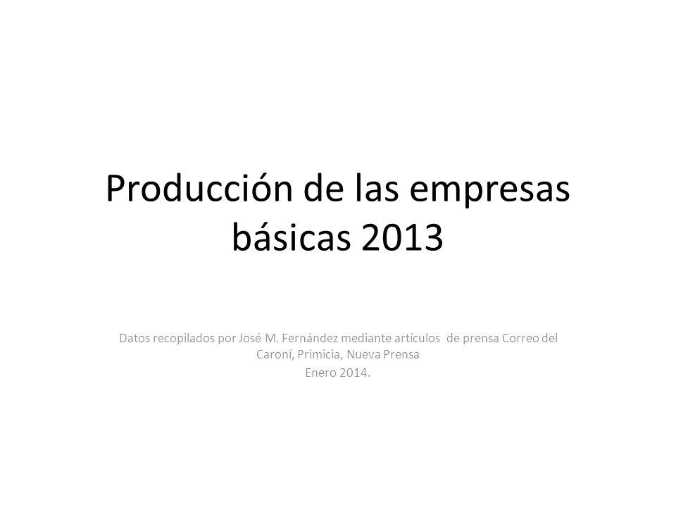 Producción de las empresas básicas 2013 Datos recopilados por José M. Fernández mediante artículos de prensa Correo del Caroní, Primicia, Nueva Prensa