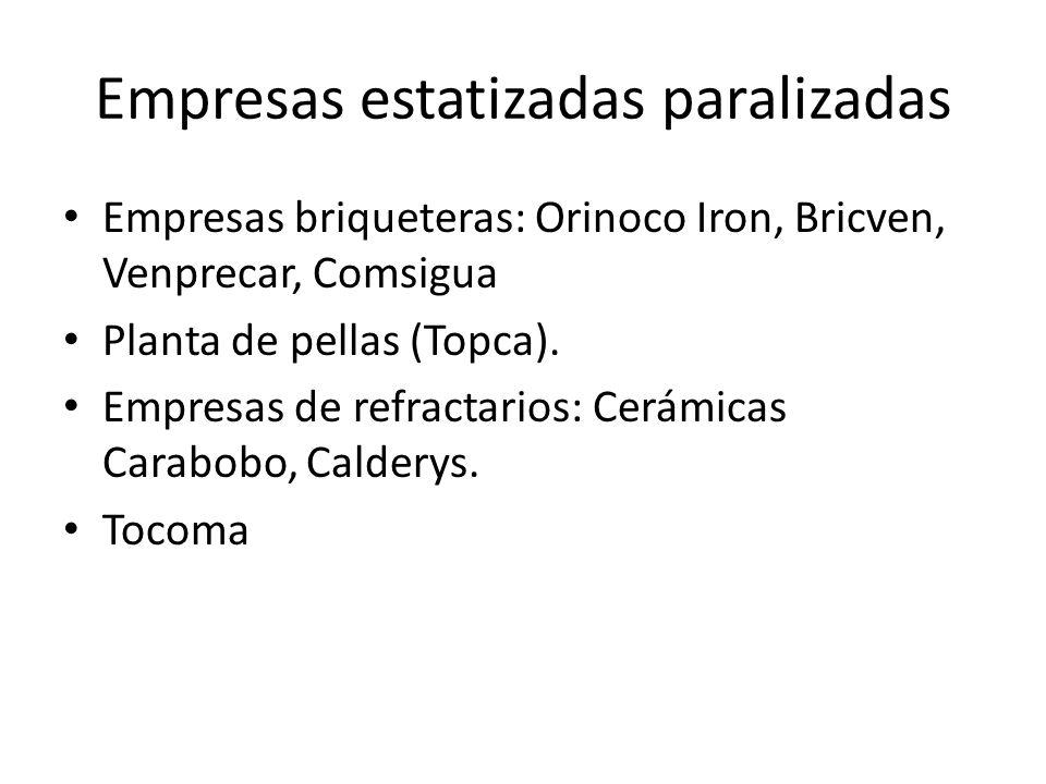 Empresas estatizadas paralizadas Empresas briqueteras: Orinoco Iron, Bricven, Venprecar, Comsigua Planta de pellas (Topca). Empresas de refractarios: