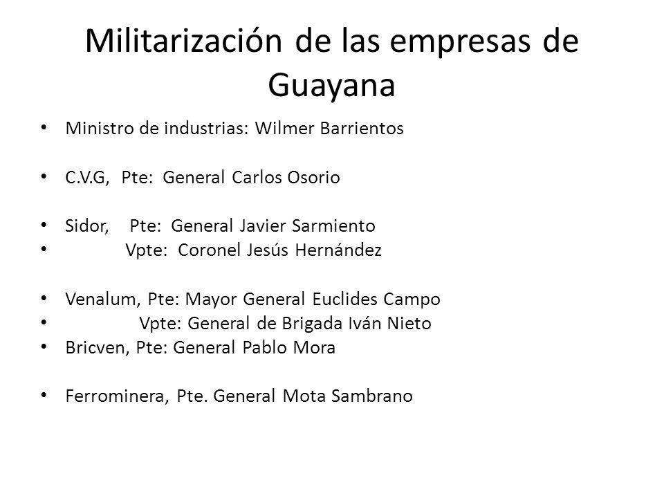 Ministro de industrias: Wilmer Barrientos C.V.G, Pte: General Carlos Osorio Sidor, Pte: General Javier Sarmiento Vpte: Coronel Jesús Hernández Venalum