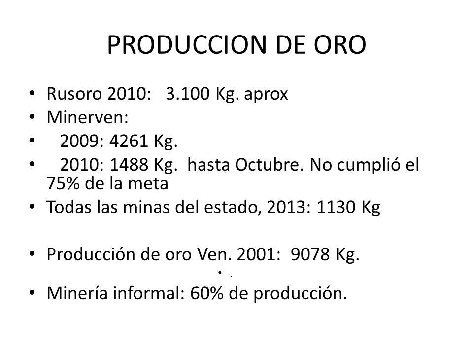PRODUCCION DE ORO Rusoro 2010: 3.100 Kg. aprox Minerven: 2009: 4261 Kg. 2010: 1488 Kg. hasta Octubre. No cumplió el 75% de la meta Todas las minas del