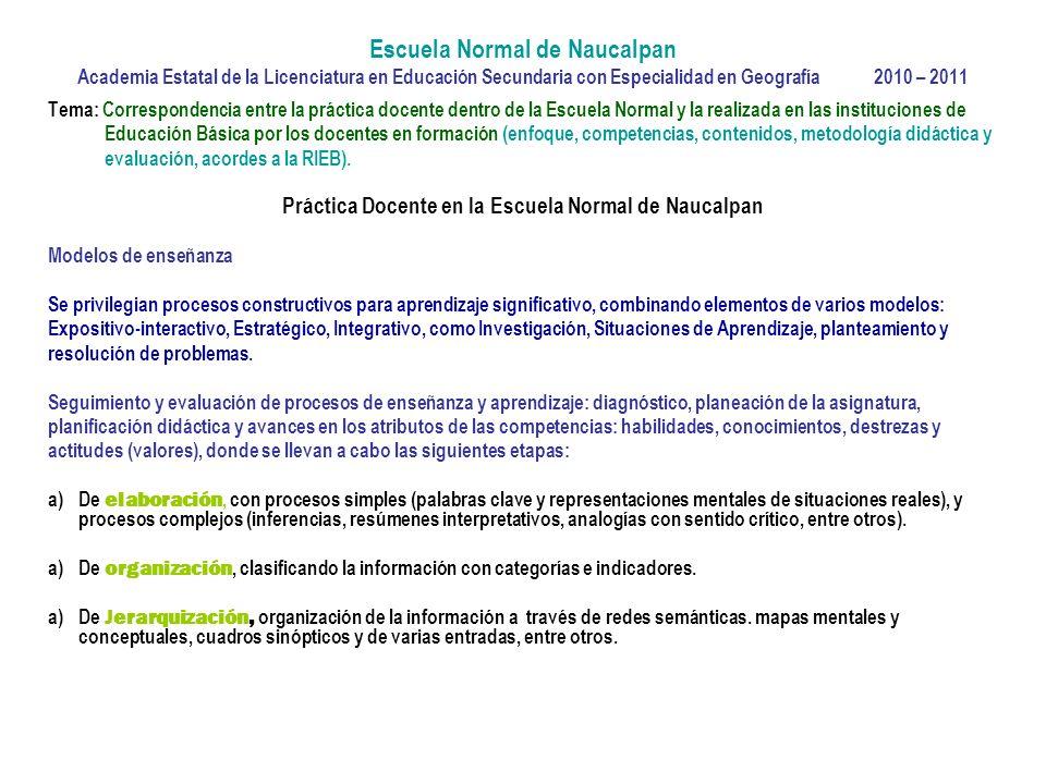 Escuela Normal de Naucalpan Academia Estatal de la Licenciatura en Educación Secundaria con Especialidad en Geografía 2010 – 2011 Tema: Correspondenci