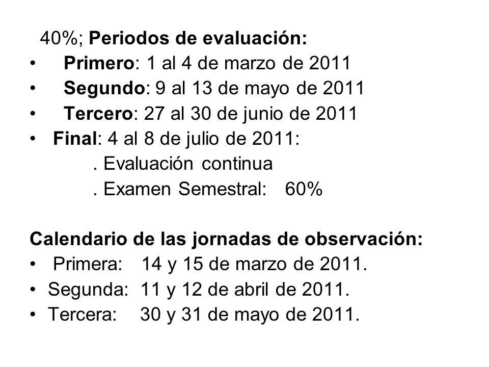 40%; Periodos de evaluación: Primero: 1 al 4 de marzo de 2011 Segundo: 9 al 13 de mayo de 2011 Tercero: 27 al 30 de junio de 2011 Final: 4 al 8 de jul