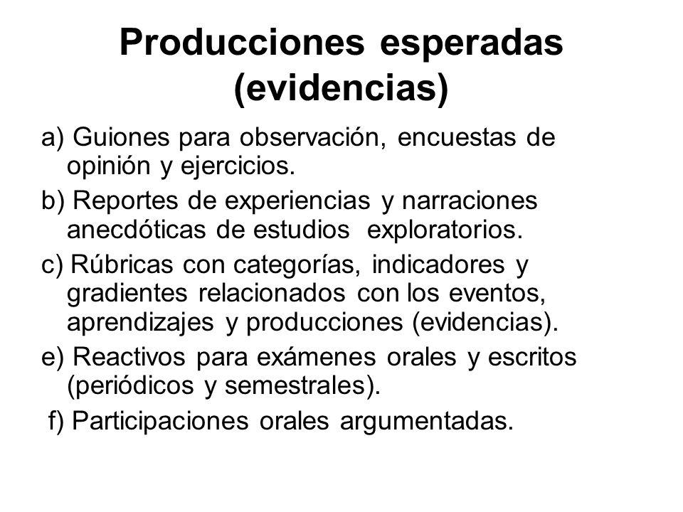 Producciones esperadas (evidencias) a) Guiones para observación, encuestas de opinión y ejercicios. b) Reportes de experiencias y narraciones anecdóti