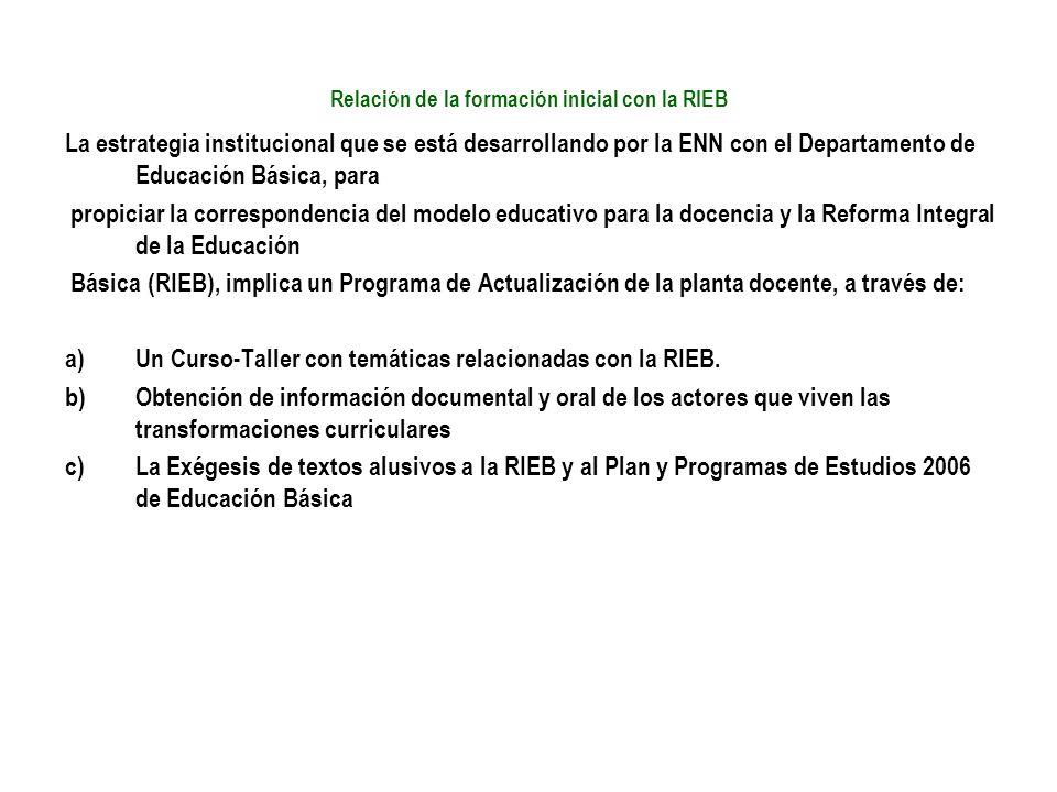 Relación de la formación inicial con la RIEB La estrategia institucional que se está desarrollando por la ENN con el Departamento de Educación Básica,
