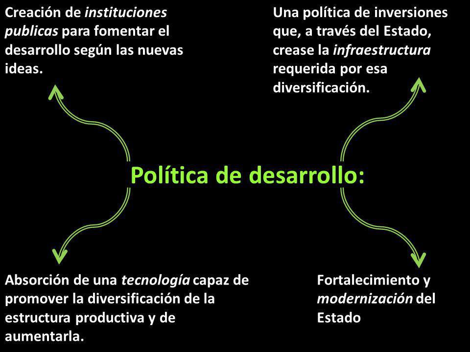 Política de desarrollo: Absorción de una tecnología capaz de promover la diversificación de la estructura productiva y de aumentarla.