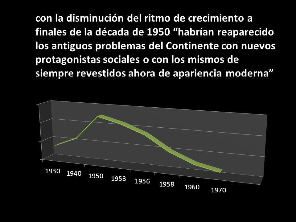 con la disminución del ritmo de crecimiento a finales de la década de 1950 habrían reaparecido los antiguos problemas del Continente con nuevos protagonistas sociales o con los mismos de siempre revestidos ahora de apariencia moderna