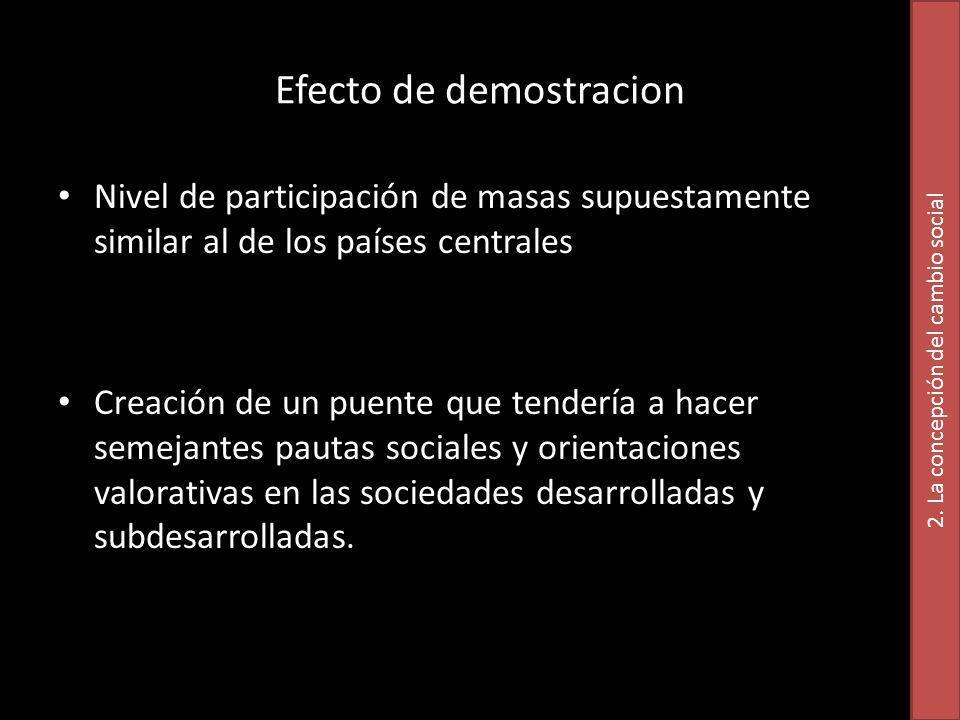 Efecto de demostracion Nivel de participación de masas supuestamente similar al de los países centrales Creación de un puente que tendería a hacer semejantes pautas sociales y orientaciones valorativas en las sociedades desarrolladas y subdesarrolladas.