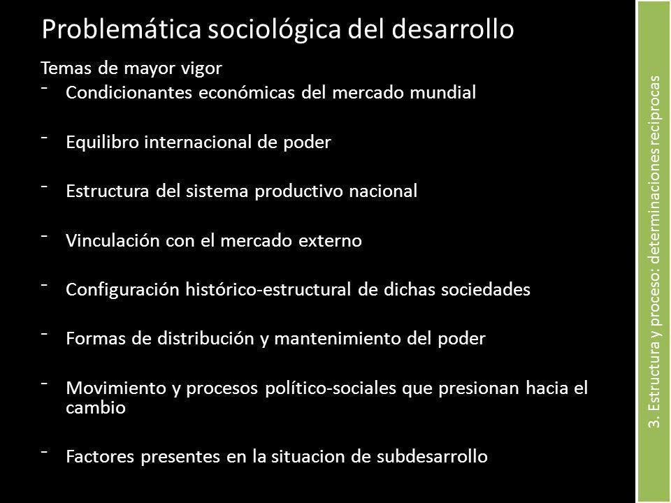 Problemática sociológica del desarrollo Temas de mayor vigor Condicionantes económicas del mercado mundial Equilibro internacional de poder Estructura