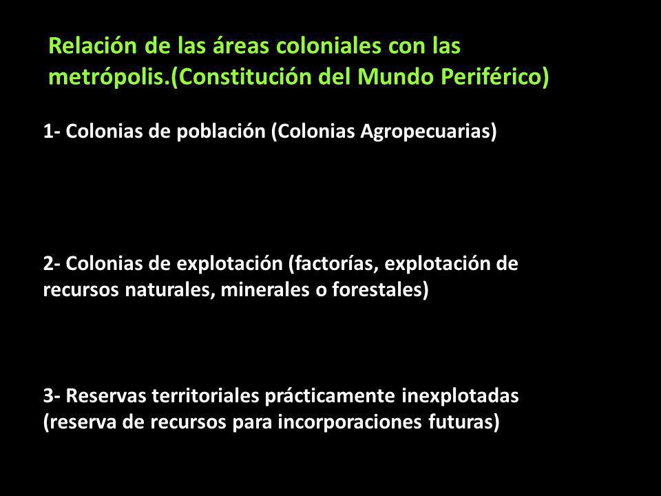 Relación de las áreas coloniales con las metrópolis.(Constitución del Mundo Periférico) 1- Colonias de población (Colonias Agropecuarias) 2- Colonias