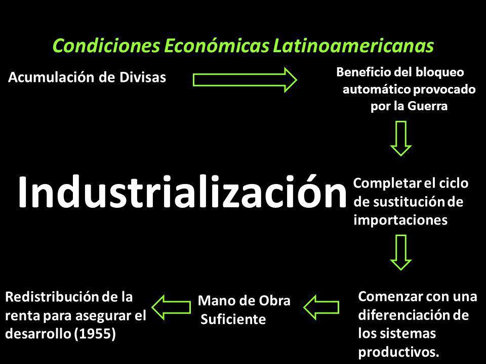 Condiciones Económicas Latinoamericanas Completar el ciclo de sustitución de importaciones Beneficio del bloqueo automático provocado por la Guerra Acumulación de Divisas Comenzar con una diferenciación de los sistemas productivos.