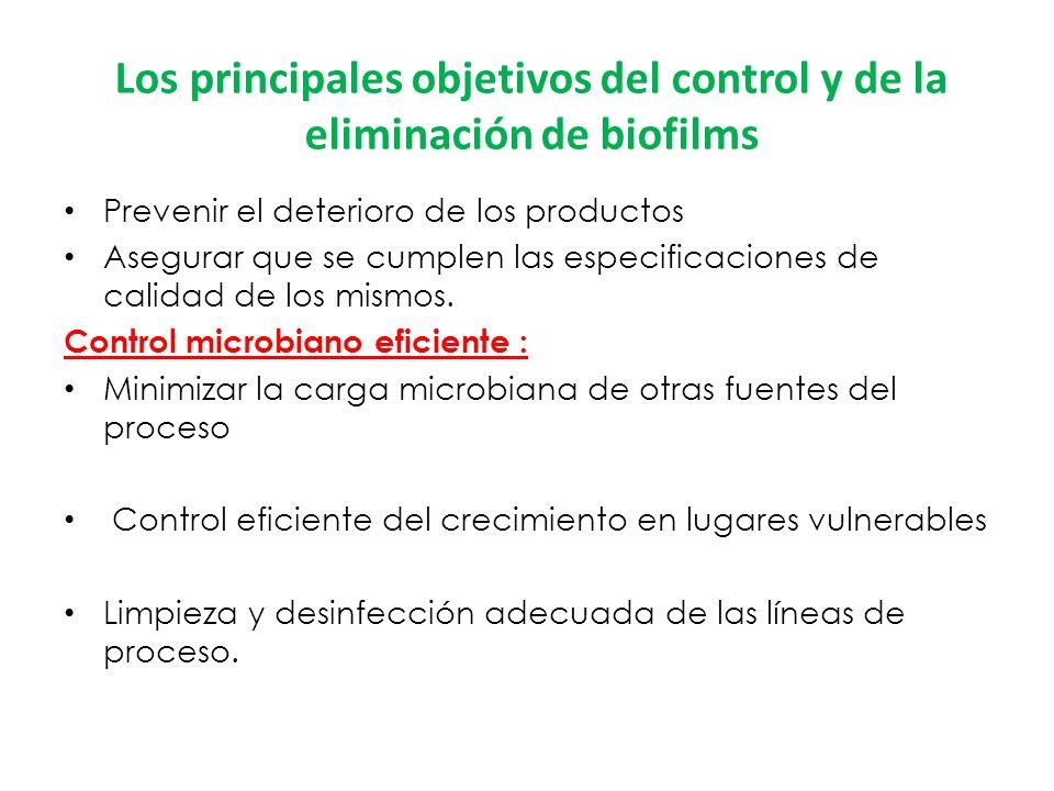 Los principales objetivos del control y de la eliminación de biofilms Prevenir el deterioro de los productos Asegurar que se cumplen las especificaciones de calidad de los mismos.