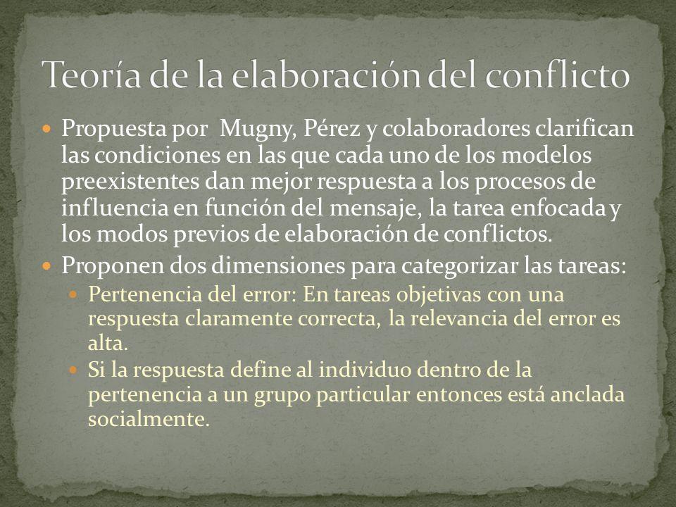 Propuesta por Mugny, Pérez y colaboradores clarifican las condiciones en las que cada uno de los modelos preexistentes dan mejor respuesta a los proce