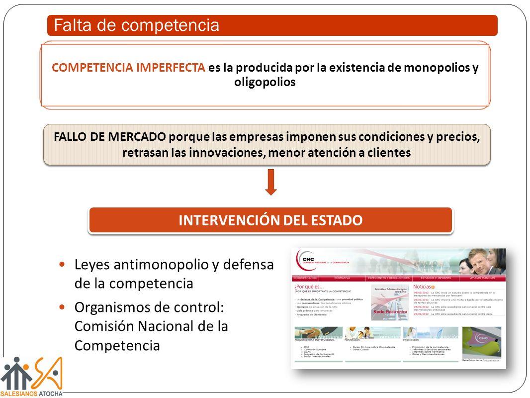 Leyes antimonopolio y defensa de la competencia Organismos de control: Comisión Nacional de la Competencia FALLO DE MERCADO porque las empresas impone