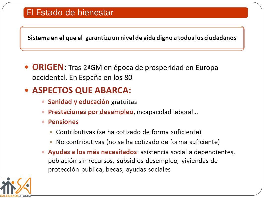 El Estado de bienestar ORIGEN: Tras 2ªGM en época de prosperidad en Europa occidental. En España en los 80 ASPECTOS QUE ABARCA: Sanidad y educación gr
