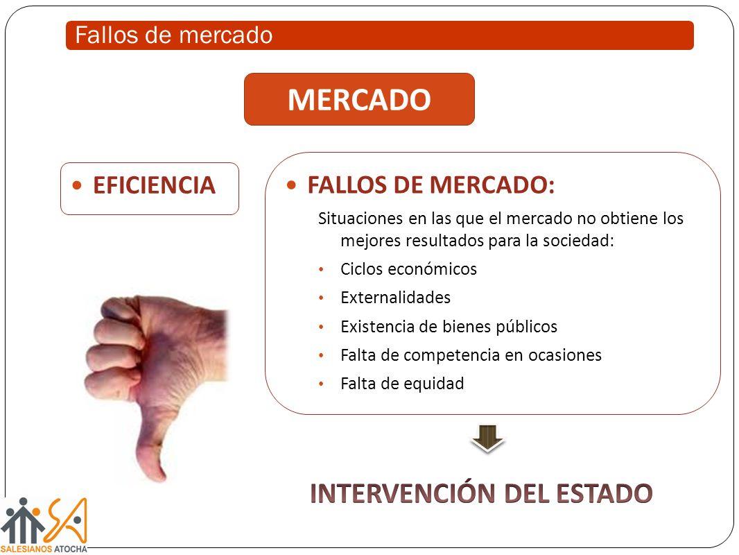 MERCADO EFICIENCIA FALLOS DE MERCADO: Situaciones en las que el mercado no obtiene los mejores resultados para la sociedad: Ciclos económicos External