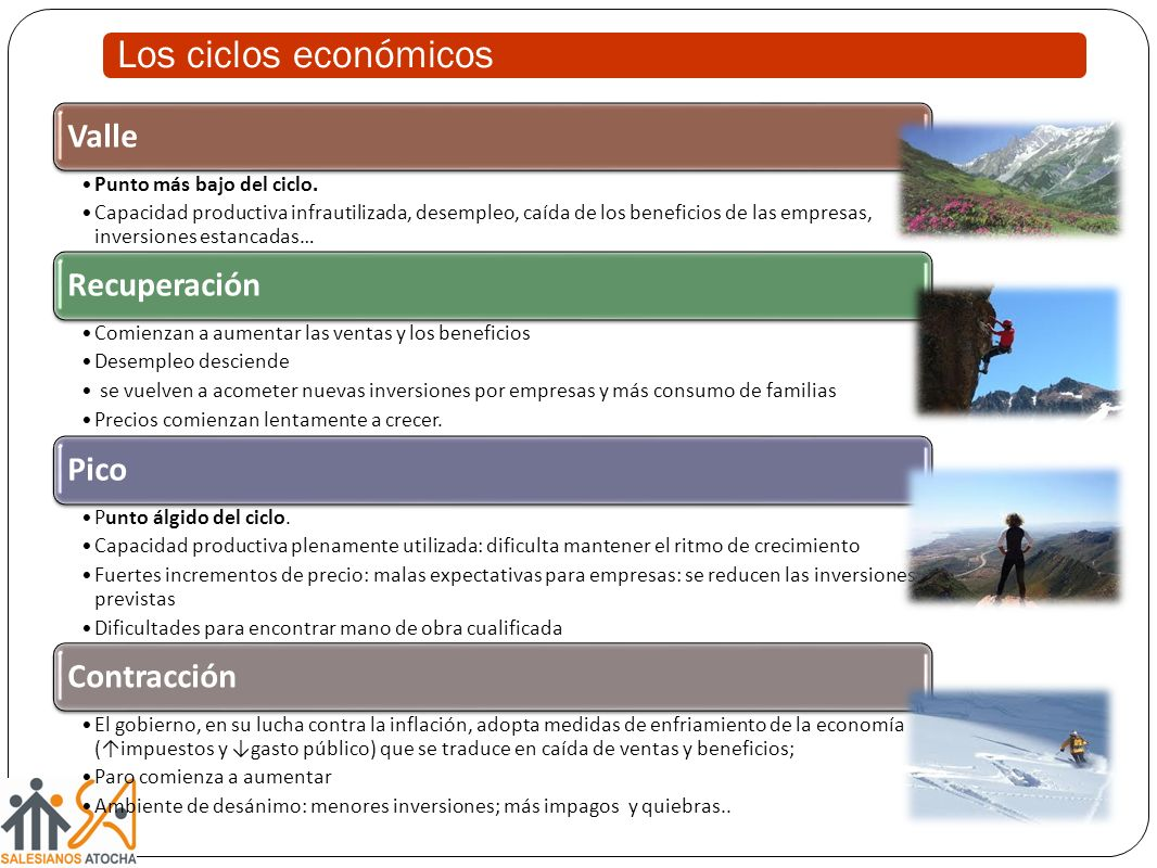 Los ciclos económicos Inflación En fases de expansión Paro En fases de recesión INTERVENCIÓN DEL ESTADO mediante política económica INTERVENCIÓN DEL ESTADO mediante política económica