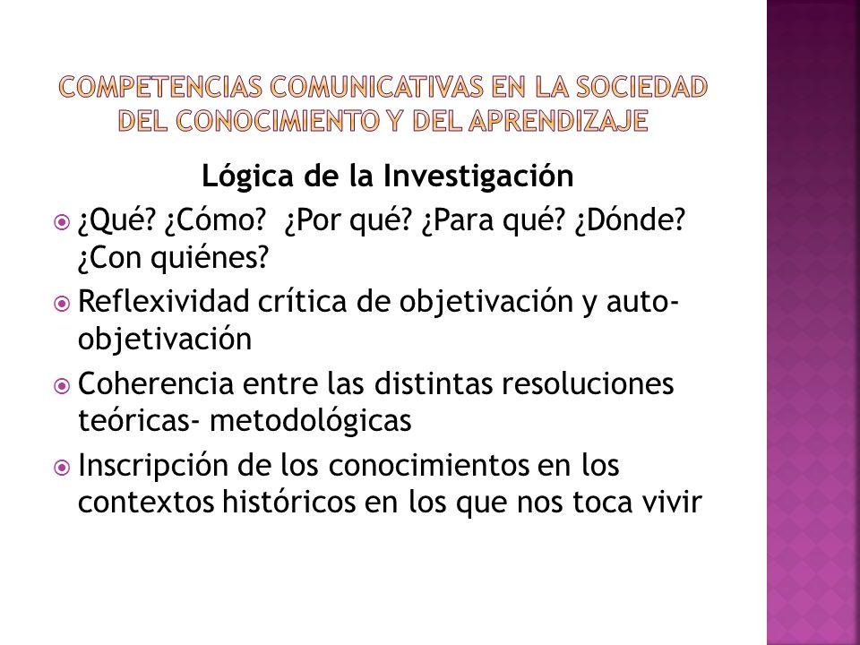Lógica de la Investigación ¿Qué? ¿Cómo? ¿Por qué? ¿Para qué? ¿Dónde? ¿Con quiénes? Reflexividad crítica de objetivación y auto- objetivación Coherenci