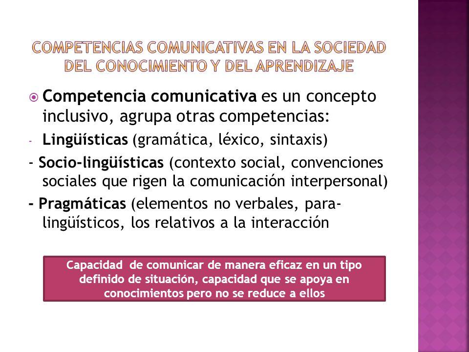 Competencia comunicativa es un concepto inclusivo, agrupa otras competencias: - Lingüísticas (gramática, léxico, sintaxis) - Socio-lingüísticas (conte