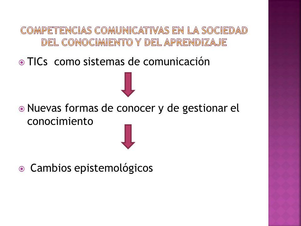 TICs como sistemas de comunicación Nuevas formas de conocer y de gestionar el conocimiento Cambios epistemológicos