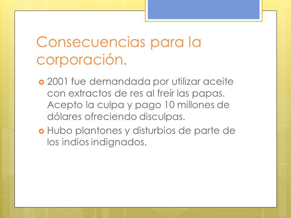 Consecuencias para la corporación. 2001 fue demandada por utilizar aceite con extractos de res al freír las papas. Acepto la culpa y pago 10 millones