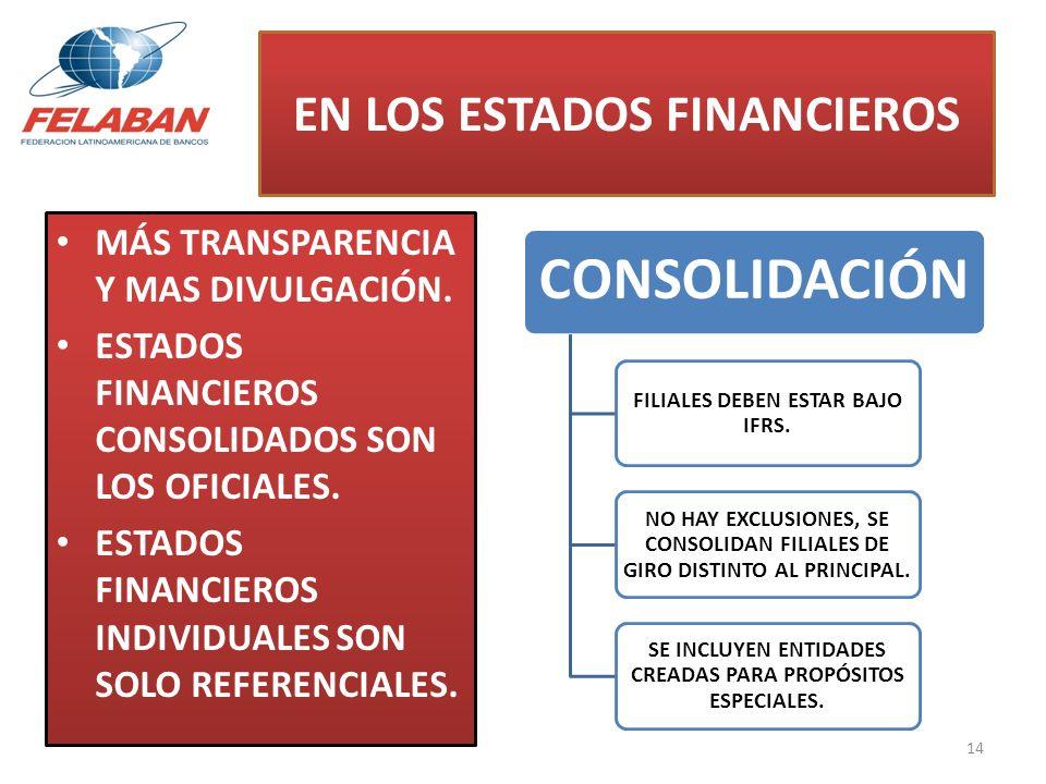 EN LOS ESTADOS FINANCIEROS MÁS TRANSPARENCIA Y MAS DIVULGACIÓN. ESTADOS FINANCIEROS CONSOLIDADOS SON LOS OFICIALES. ESTADOS FINANCIEROS INDIVIDUALES S