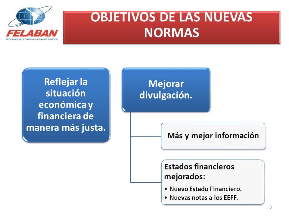 OBJETIVOS DE LAS NUEVAS NORMAS Reflejar la situación económica y financiera de manera más justa. Mejorar divulgación. Más y mejor información Estados
