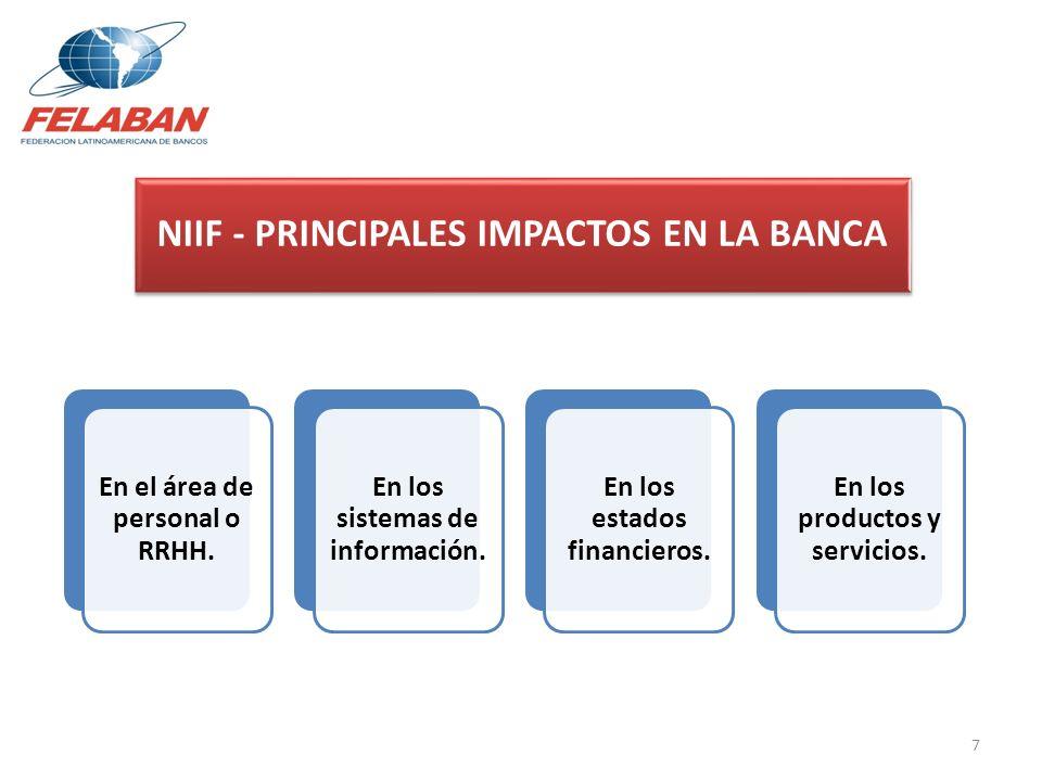 NIIF - PRINCIPALES IMPACTOS EN LA BANCA En el área de personal o RRHH. En los sistemas de información. En los estados financieros. En los productos y