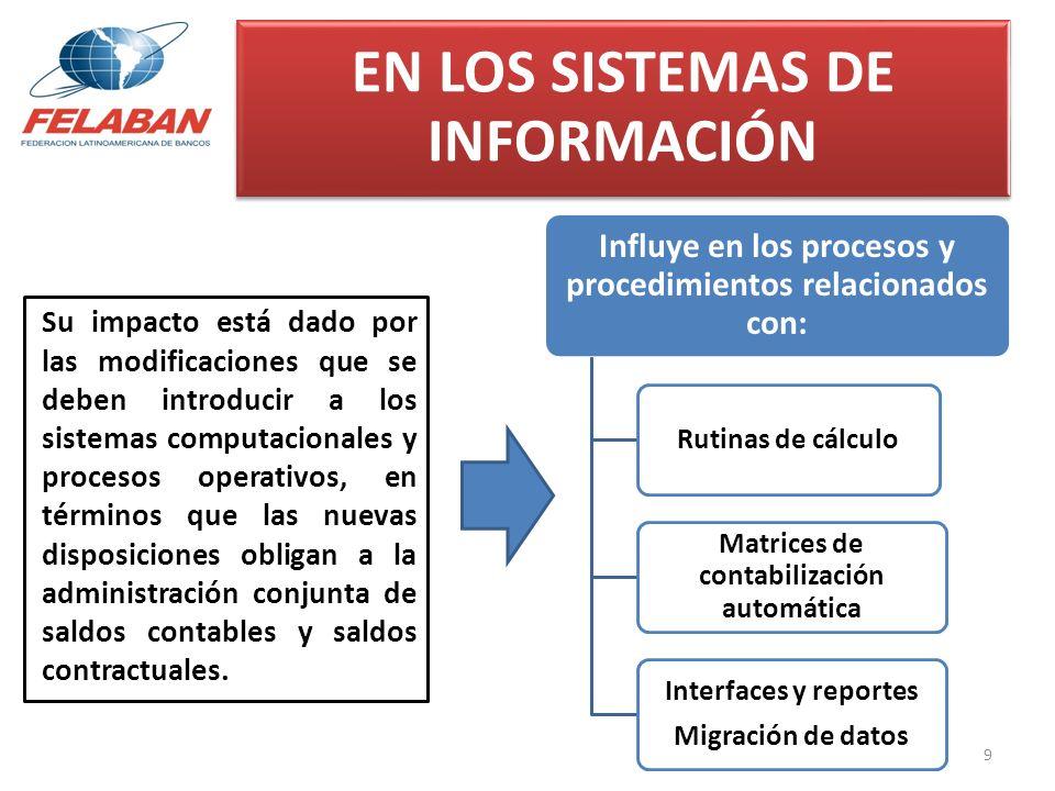 EN LOS SISTEMAS DE INFORMACIÓN Su impacto está dado por las modificaciones que se deben introducir a los sistemas computacionales y procesos operativo