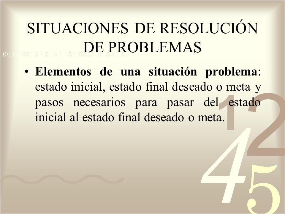 SITUACIONES DE RESOLUCIÓN DE PROBLEMAS Elementos de una situación problema: estado inicial, estado final deseado o meta y pasos necesarios para pasar