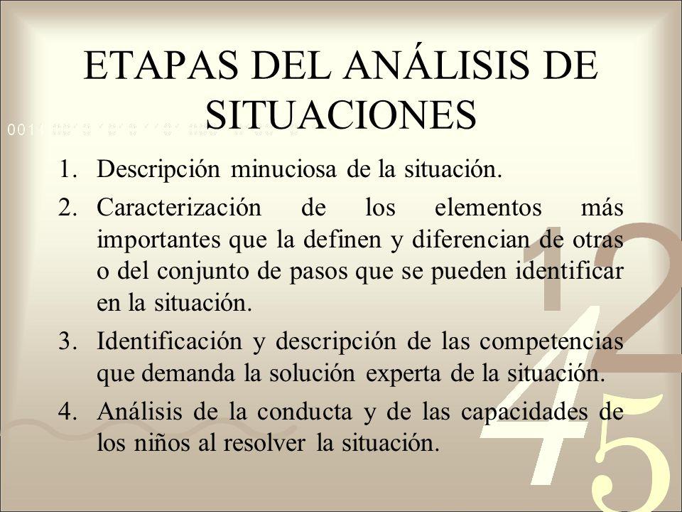 ETAPAS DEL ANÁLISIS DE SITUACIONES 1.Descripción minuciosa de la situación. 2.Caracterización de los elementos más importantes que la definen y difere