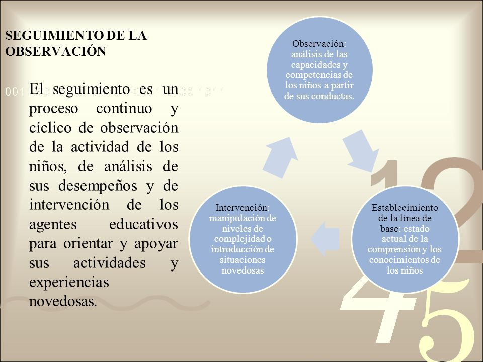 SEGUIMIENTO DE LA OBSERVACIÓN Observación: análisis de las capacidades y competencias de los niños a partir de sus conductas. Establecimiento de la lí