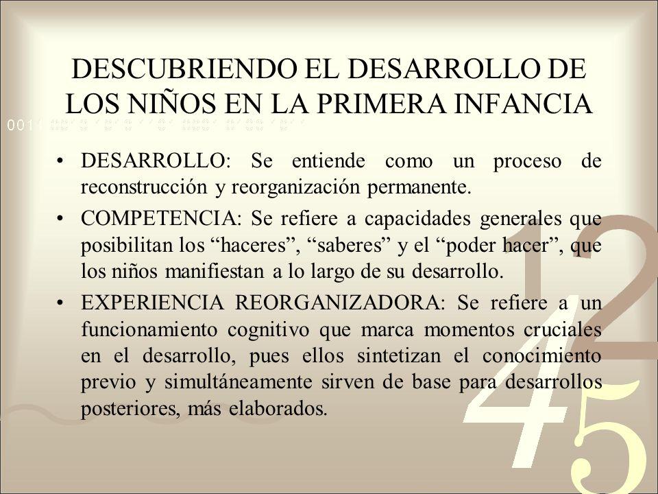 DESCUBRIENDO EL DESARROLLO DE LOS NIÑOS EN LA PRIMERA INFANCIA DESARROLLO: Se entiende como un proceso de reconstrucción y reorganización permanente.