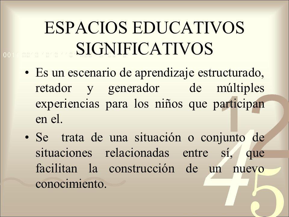ESPACIOS EDUCATIVOS SIGNIFICATIVOS Es un escenario de aprendizaje estructurado, retador y generador de múltiples experiencias para los niños que parti