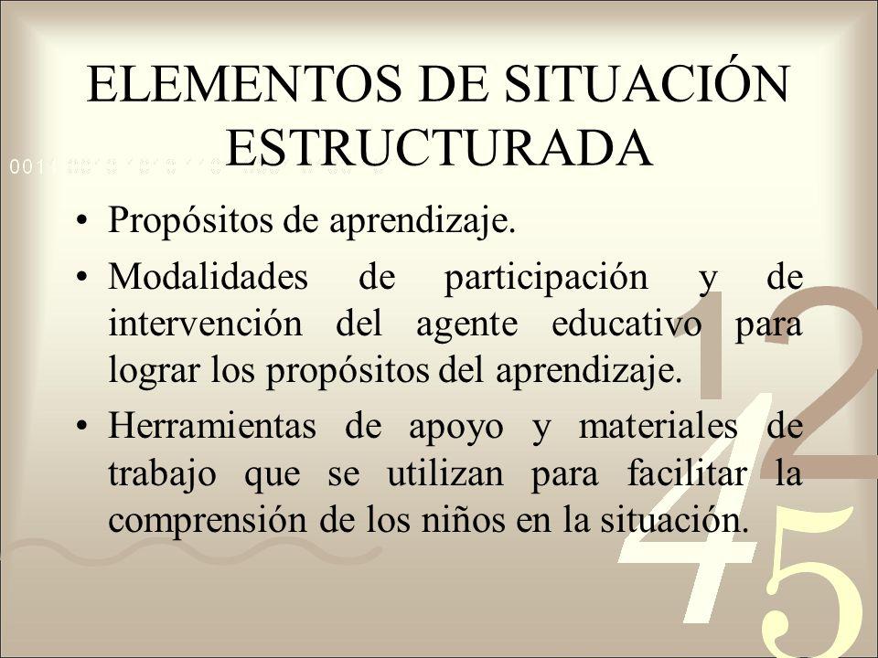 ELEMENTOS DE SITUACIÓN ESTRUCTURADA Propósitos de aprendizaje. Modalidades de participación y de intervención del agente educativo para lograr los pro