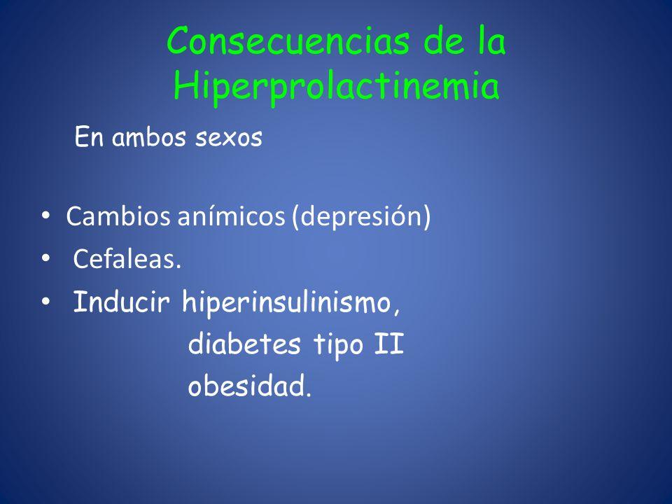 Consecuencias de la Hiperprolactinemia En ambos sexos Cambios anímicos (depresión) Cefaleas. Inducir hiperinsulinismo, diabetes tipo II obesidad.