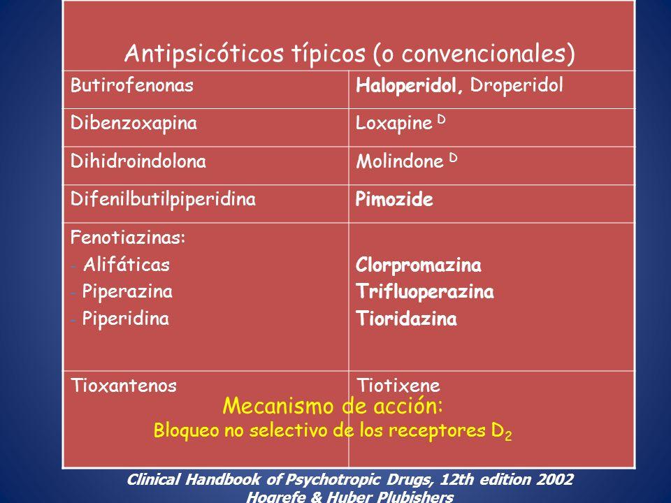 Antipsicóticos típicos (o convencionales) ButirofenonasHaloperidol, Droperidol DibenzoxapinaLoxapine D DihidroindolonaMolindone D Difenilbutilpiperidi
