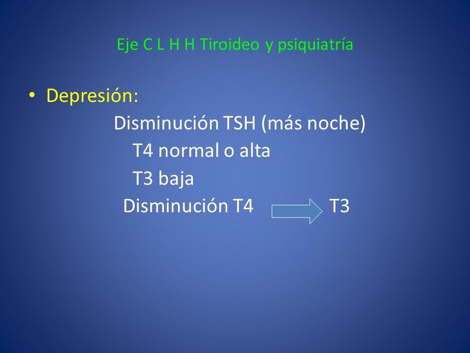 Eje C L H H Tiroideo y psiquiatría Depresión: Disminución TSH (más noche) T4 normal o alta T3 baja Disminución T4 T3