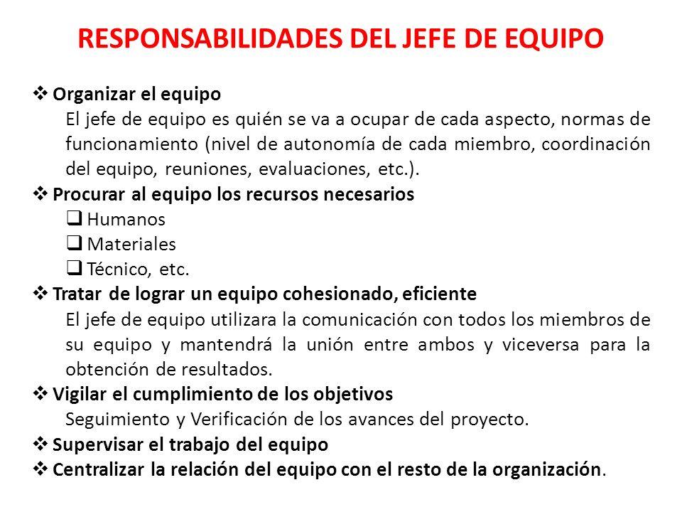 RESPONSABILIDADES DEL JEFE DE EQUIPO Organizar el equipo El jefe de equipo es quién se va a ocupar de cada aspecto, normas de funcionamiento (nivel de autonomía de cada miembro, coordinación del equipo, reuniones, evaluaciones, etc.).