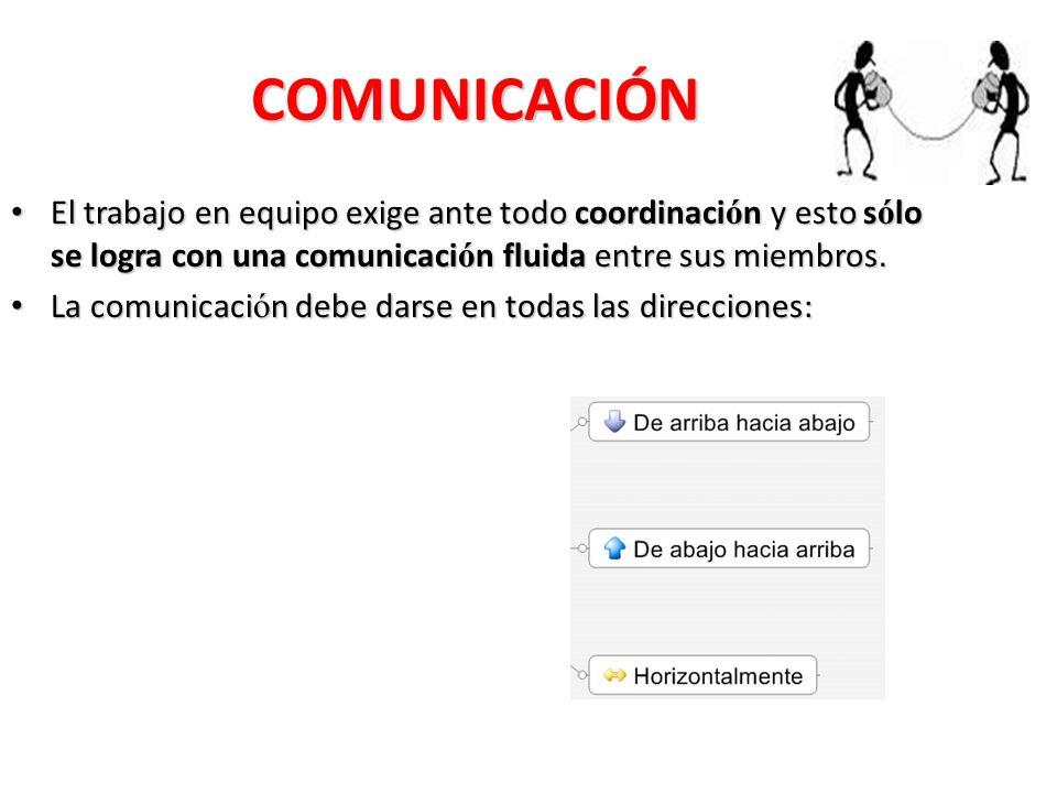 COMUNICACIÓN El trabajo en equipo exige ante todo coordinaci ó n y esto s ó lo se logra con una comunicaci ó n fluida entre sus miembros.