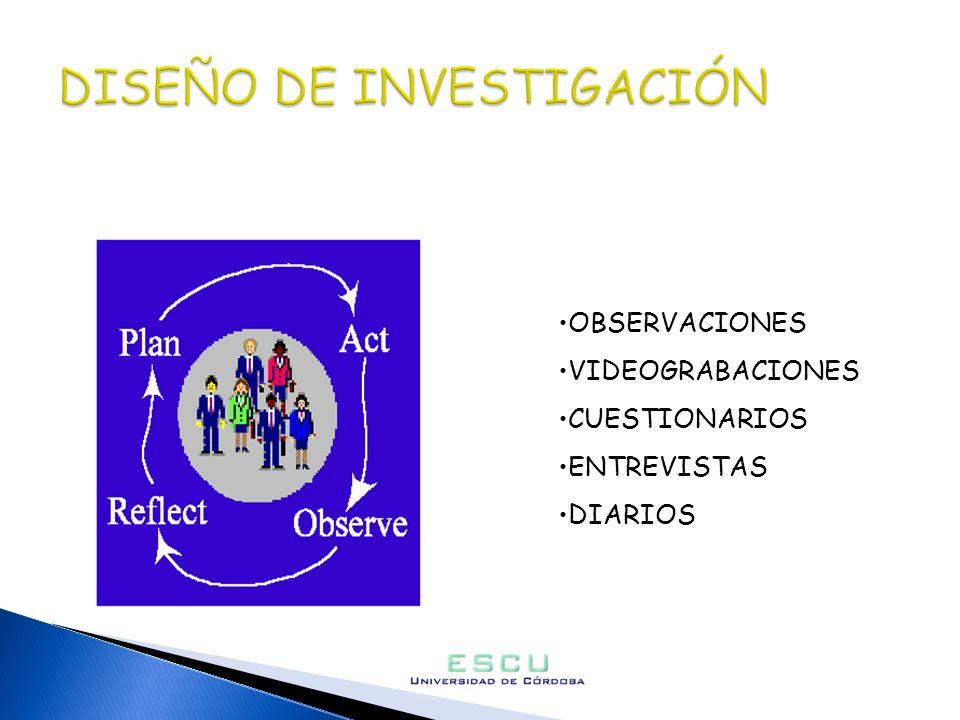 OBSERVACIONES VIDEOGRABACIONES CUESTIONARIOS ENTREVISTAS DIARIOS