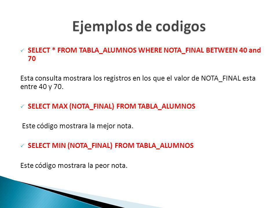 SELECT * FROM TABLA_ALUMNOS WHERE NOTA_FINAL BETWEEN 40 and 70 Esta consulta mostrara los registros en los que el valor de NOTA_FINAL esta entre 40 y 70.