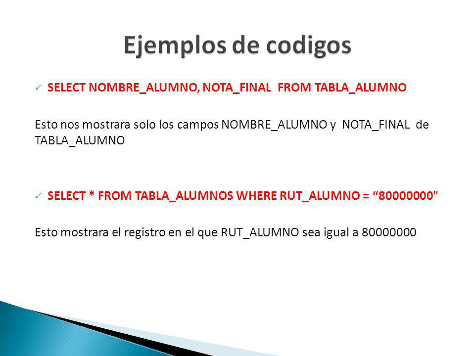 SELECT NOMBRE_ALUMNO, NOTA_FINAL FROM TABLA_ALUMNO Esto nos mostrara solo los campos NOMBRE_ALUMNO y NOTA_FINAL de TABLA_ALUMNO SELECT * FROM TABLA_ALUMNOS WHERE RUT_ALUMNO = 80000000 Esto mostrara el registro en el que RUT_ALUMNO sea igual a 80000000