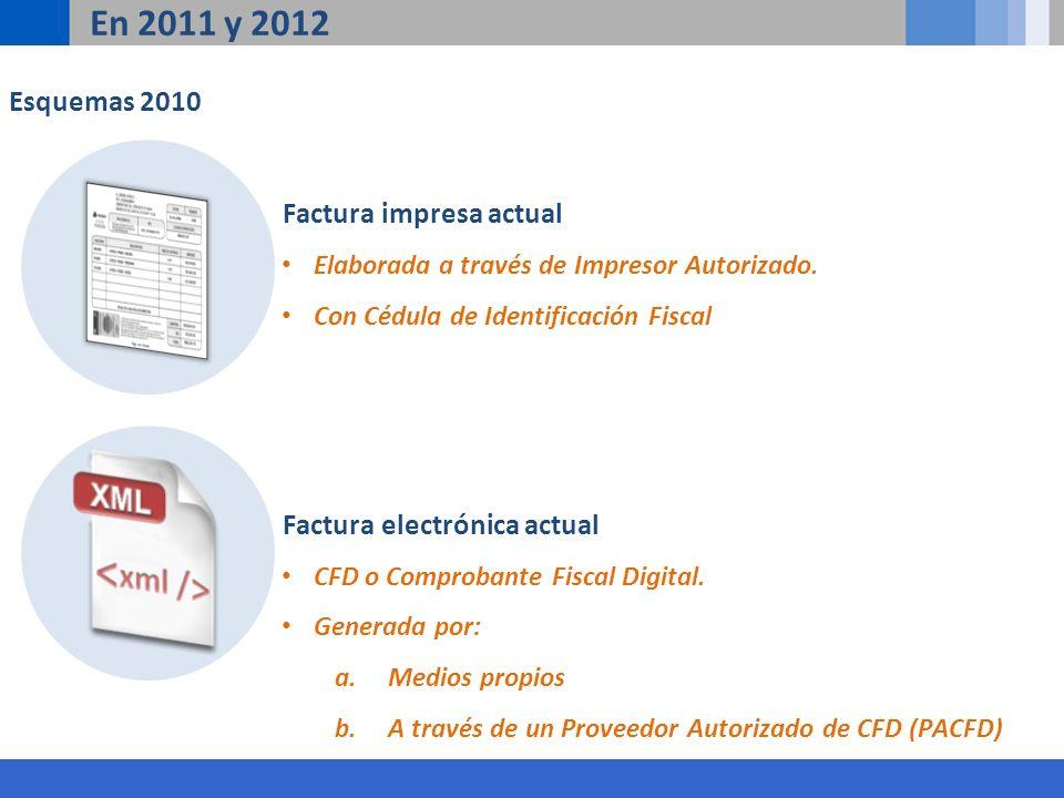 En 2011 y 2012 Esquemas 2010 Factura impresa actual Elaborada a través de Impresor Autorizado.
