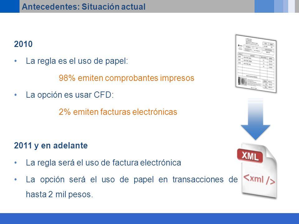 2010 La regla es el uso de papel: 98% emiten comprobantes impresos La opción es usar CFD: 2% emiten facturas electrónicas 2011 y en adelante La regla será el uso de factura electrónica La opción será el uso de papel en transacciones de hasta 2 mil pesos.