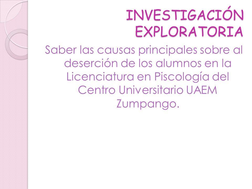 INVESTIGACIÓN EXPLORATORIA Saber las causas principales sobre al deserción de los alumnos en la Licenciatura en Piscología del Centro Universitario UA