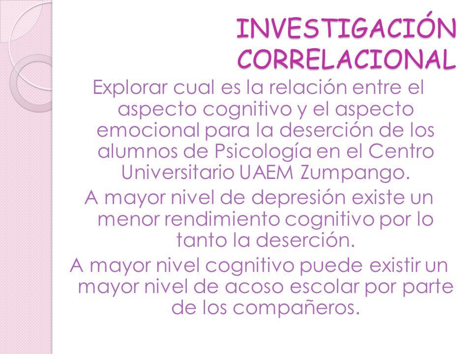 INVESTIGACIÓN CORRELACIONAL Explorar cual es la relación entre el aspecto cognitivo y el aspecto emocional para la deserción de los alumnos de Psicolo