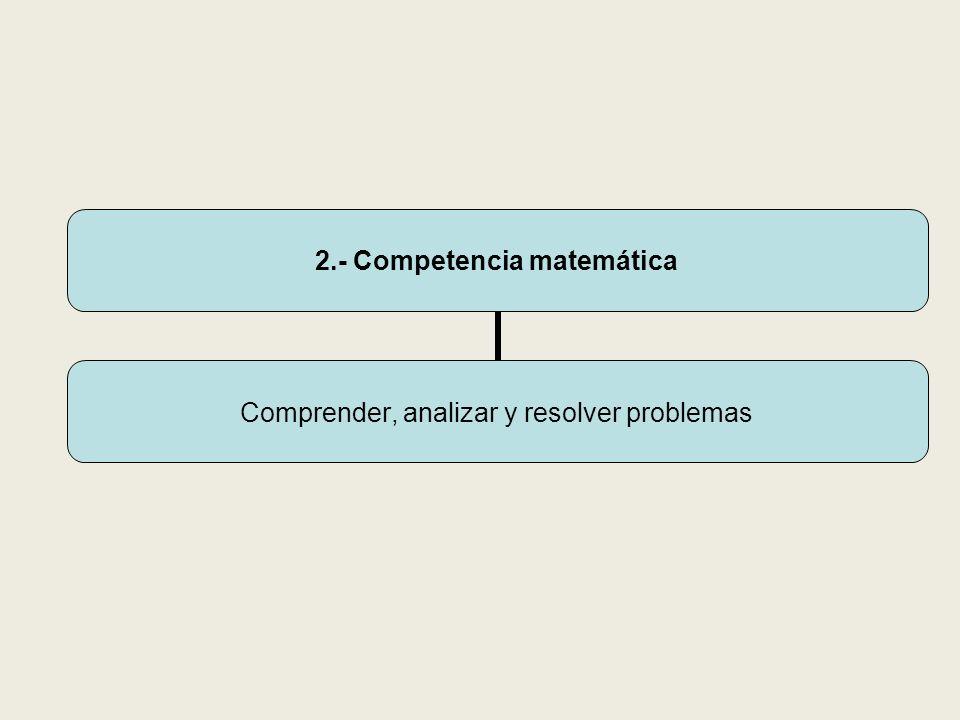 2.- Competencia matemática Comprender, analizar y resolver problemas