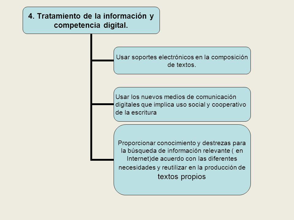 4. Tratamiento de la información y competencia digital.